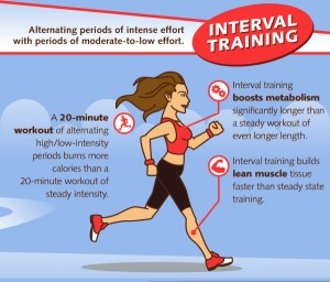 Interval-training-2
