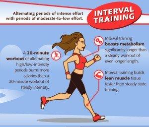 Interval-training-2