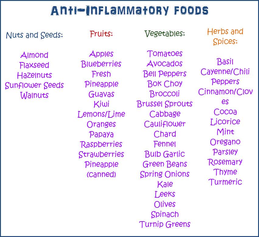 antiiinflammatory
