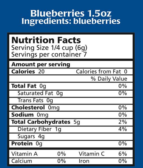 Blueberry (1)