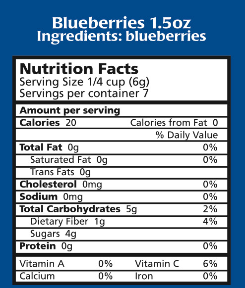 Nutritional and Health Benefits of Blueberries photo